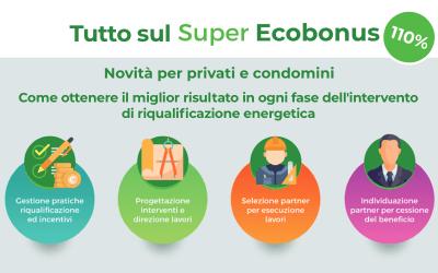 Super Ecobonus privati e condomini: 6 domande (e risposte) chiave per chiarire